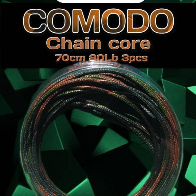 Ледкор (чейнкор) KATRAN COMODO, 3 броя по 70 cm, зелен цвят   www.CARPMOJO.com